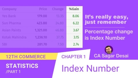 Chapter 1: Index Numbers
