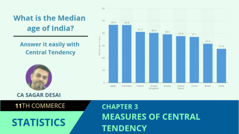 Chapter 3: Measures of Central Tendencies