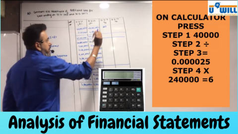 Chapter 4: Analysis of Financial Statements