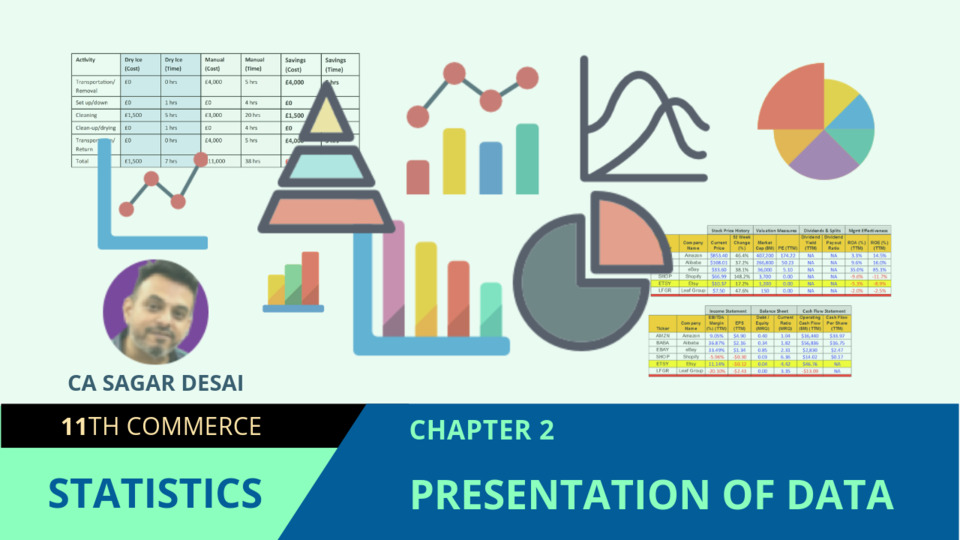 Chapter 2: Presentation of Data