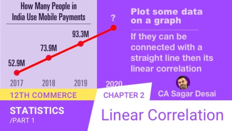 Chapter 2: Linear Correlation