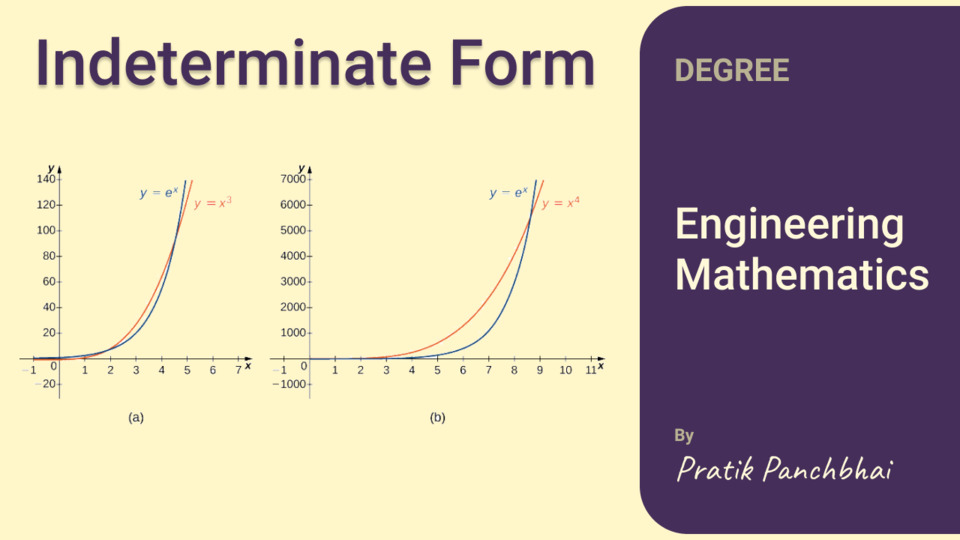 Indeterminate Form