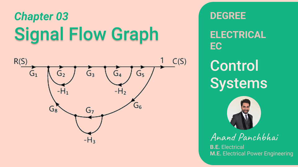 Chapter 03: Signal Flow Graph