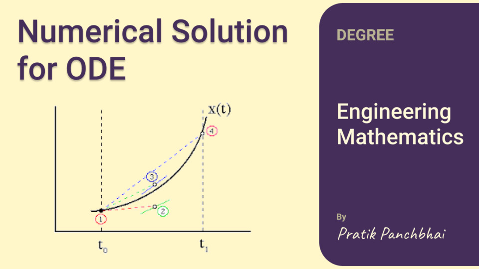 Numerical Solution for ODE