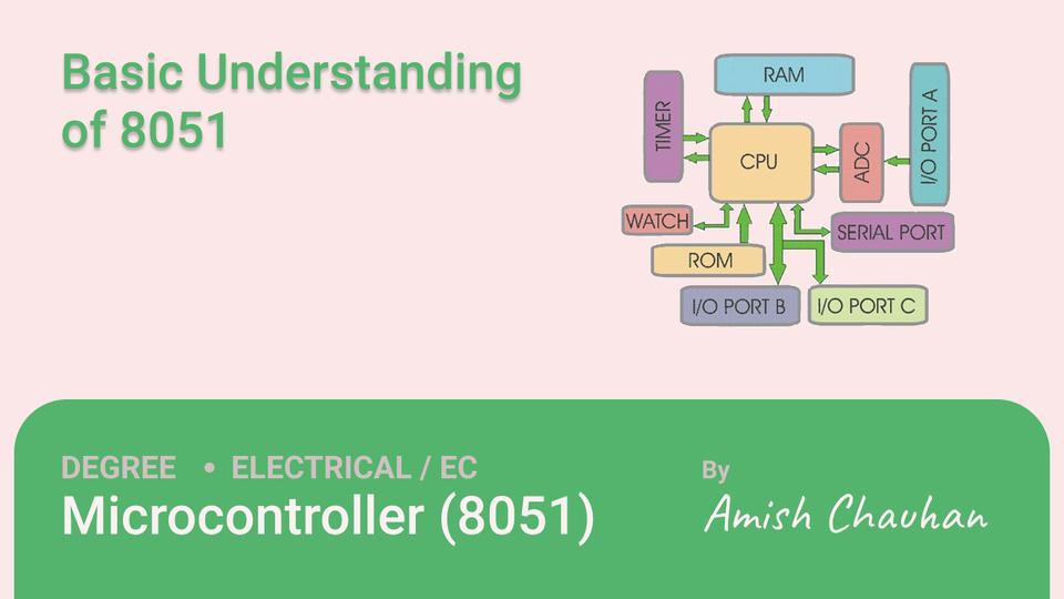 Basic Understanding of 8051