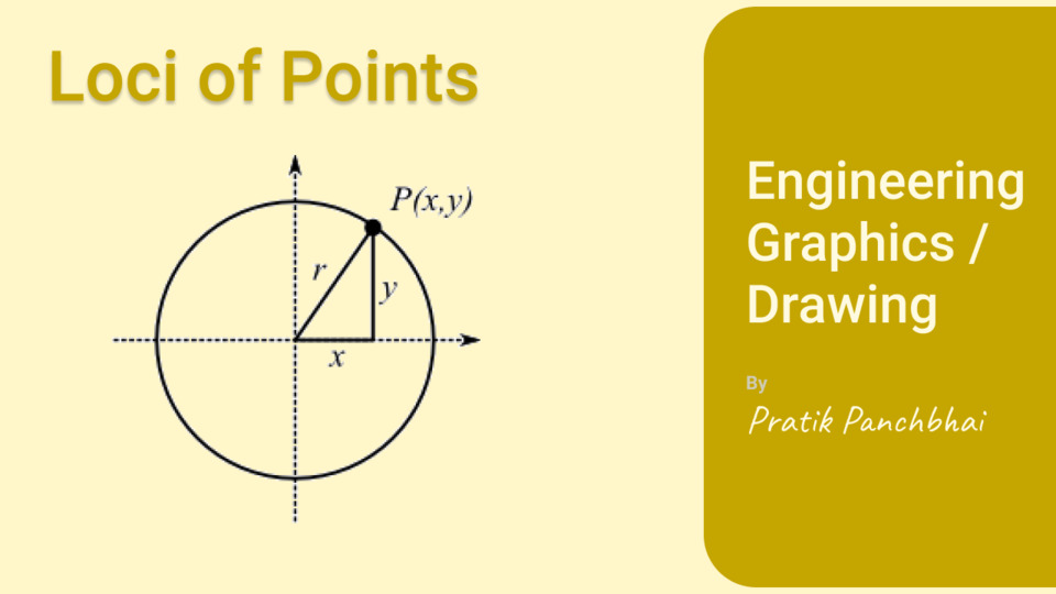 Loci of Points