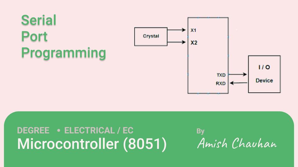 Serial Port Programming