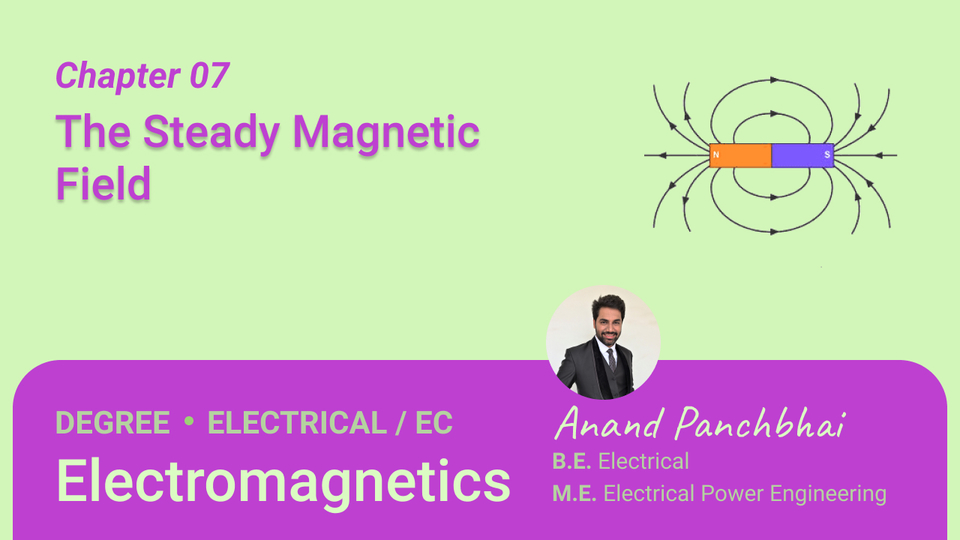 Chapter 07: The Steady Magnetic Field
