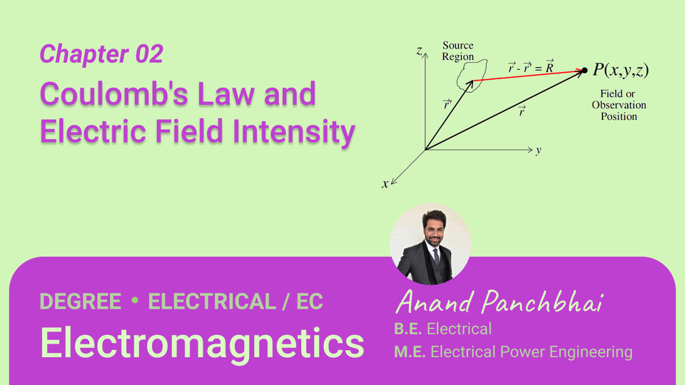 Chapter 02: Coulomb's Law and Electric Field Intensity
