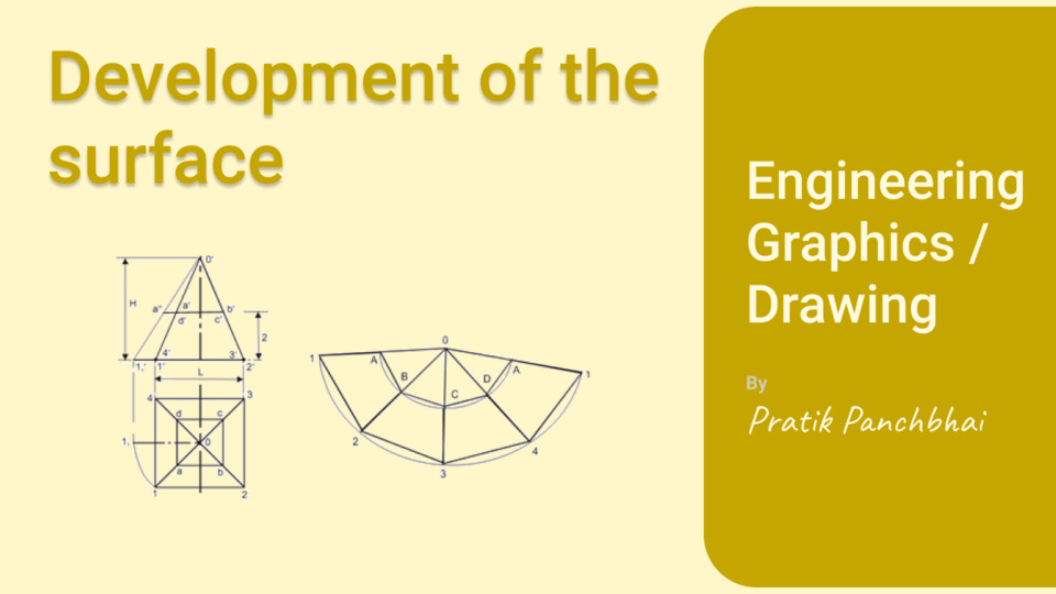 Development of the surface