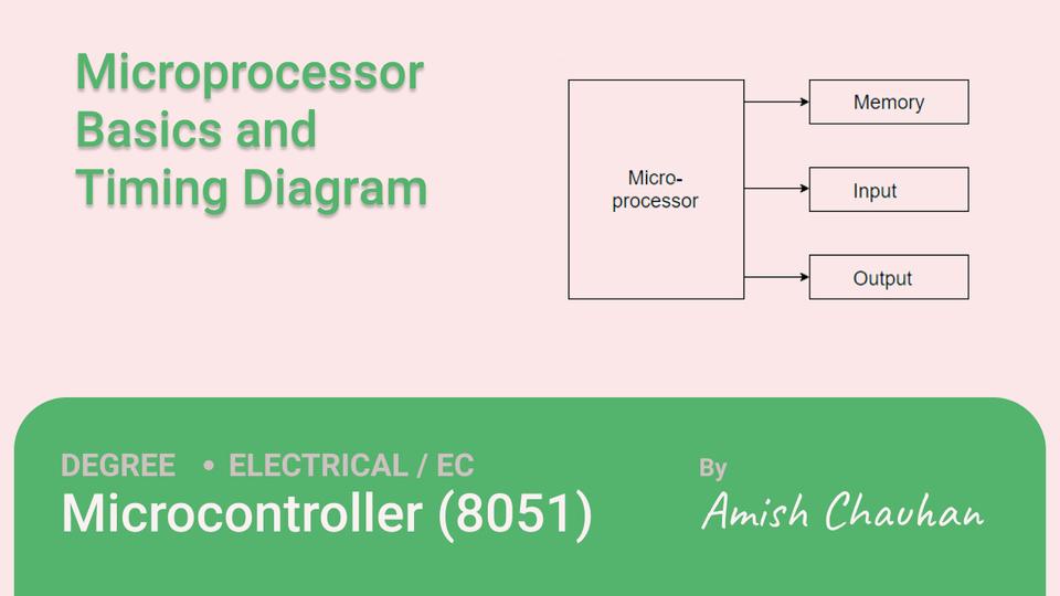 Microprocessor Basics and Timing Diagram