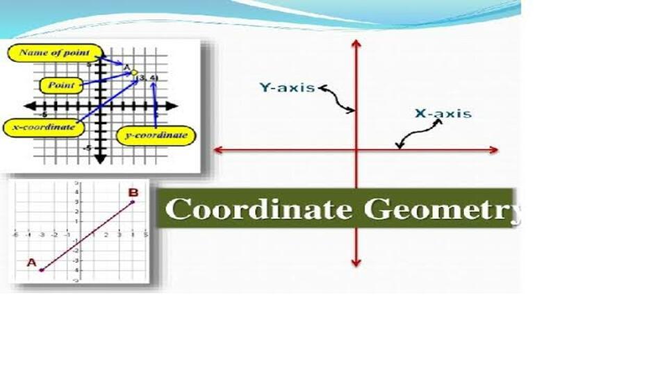 Ch 7 Coordinate Geometry